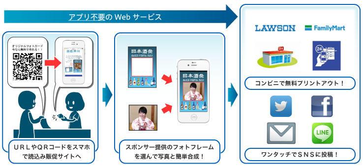 アプリをインストールする必要のないウェブサービスです。