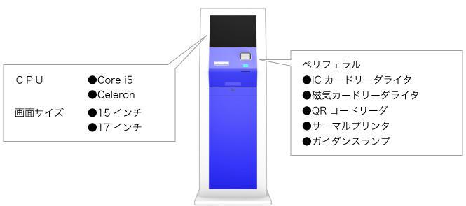 CPU、画面サイズ、ペリフェラルなど。Kiosk端末のカスタマイズに対応
