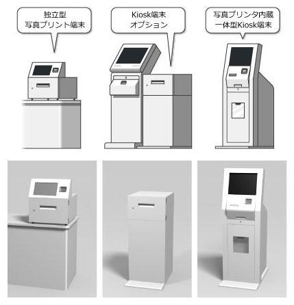 Kiosk端末オプション型、写真プリンタ内蔵一体型Kiosk端末など、用途に応じて対応可能。