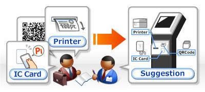 Kiosk端末の用途に応じて、最適な組み込みペリフェラルを提案します。