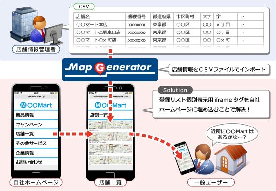 個別表示用iframeタグを自社ホームページに埋め込むだけで、店舗情報ページが簡単に作れます。