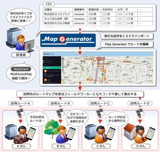 マイルートマップ機能を使えば、フィールドワーカー向けの取引先訪問ルートマップも簡単に作成できます。作成したルートマップはQRコードで配る事が出来るので、フィールドワーカーへの指示もスムーズに行なえます。